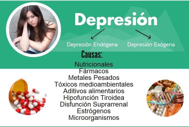 Causas de la depresion