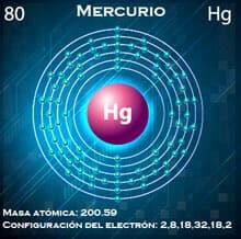 Mercurio-tabla-periodica