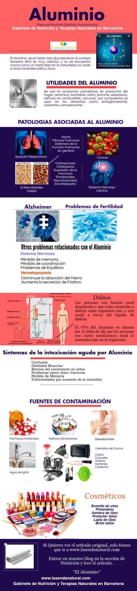 efectos-del-aluminio