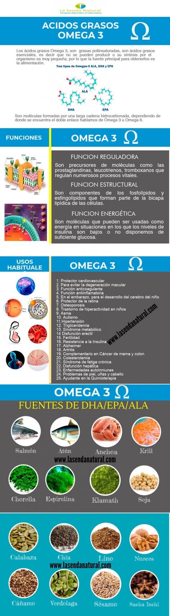 fuentes-de-omega-3